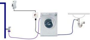 Установка стиральных машин в Красногорске